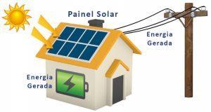 Energia Solar Salvador - Bahia - Reconluz