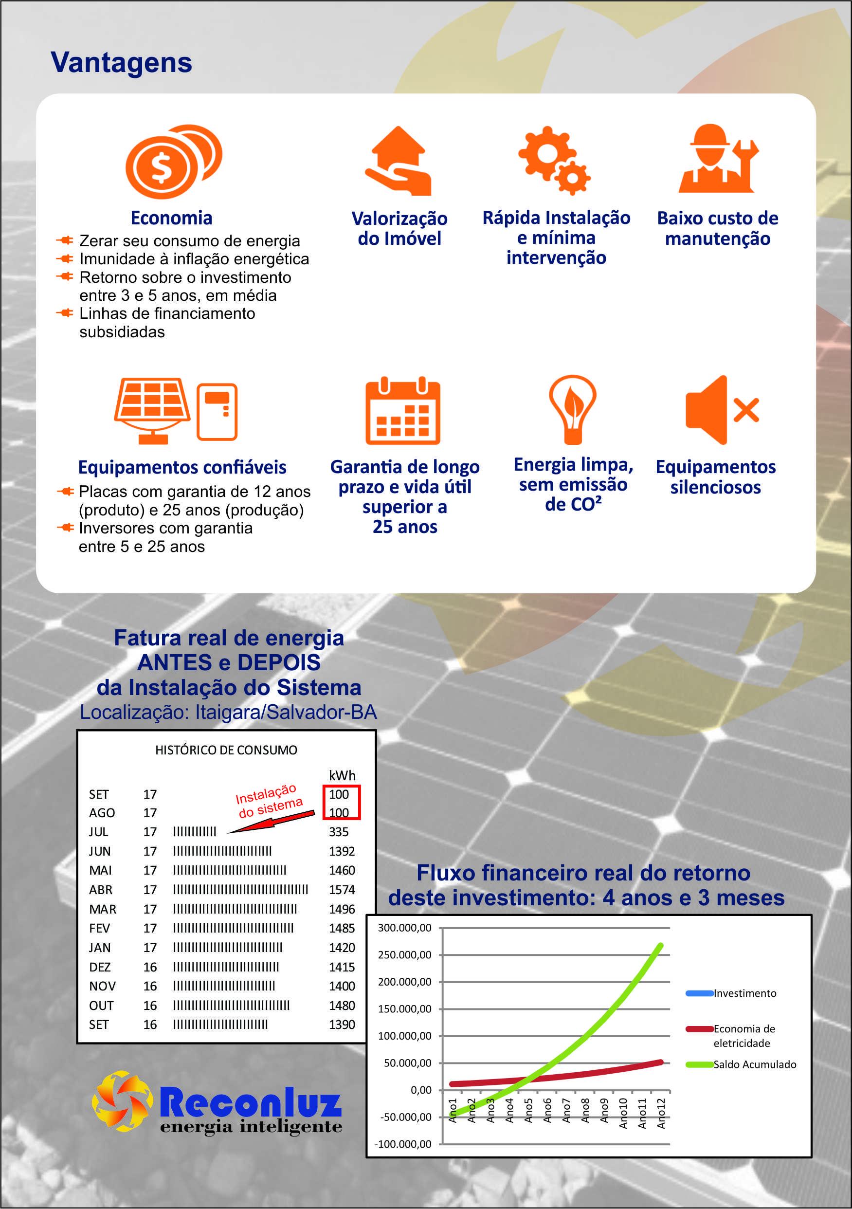 Soluções em Energia Solar em Salvador - Reconluz