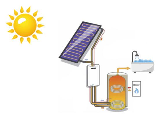 Energia Solar Térmica - Reconluz Salvador Bahia